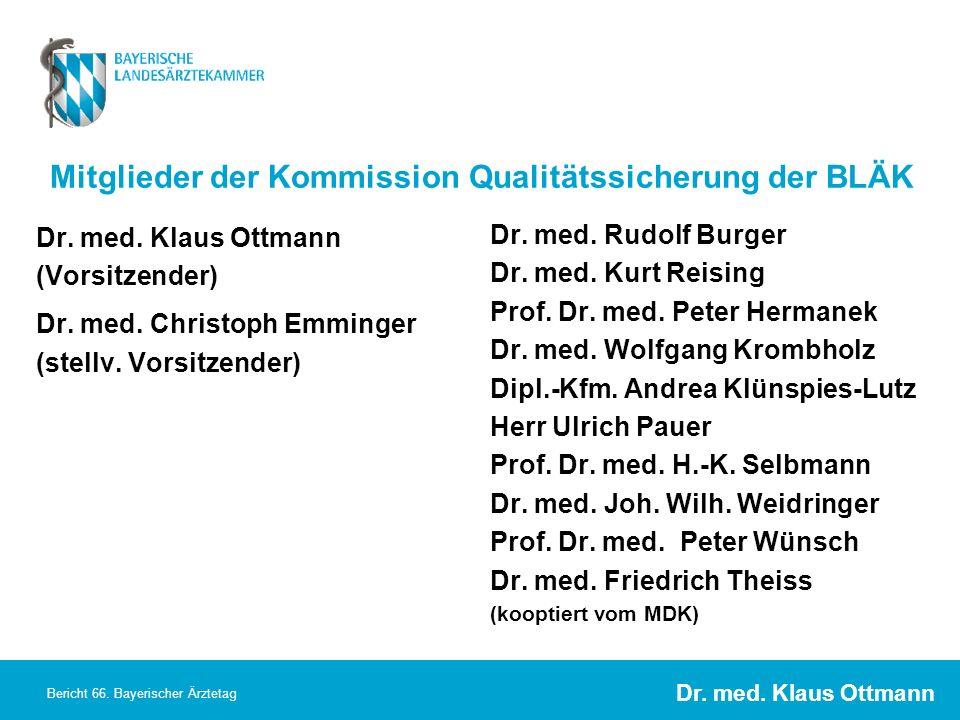 Mitglieder der Kommission Qualitätssicherung der BLÄK