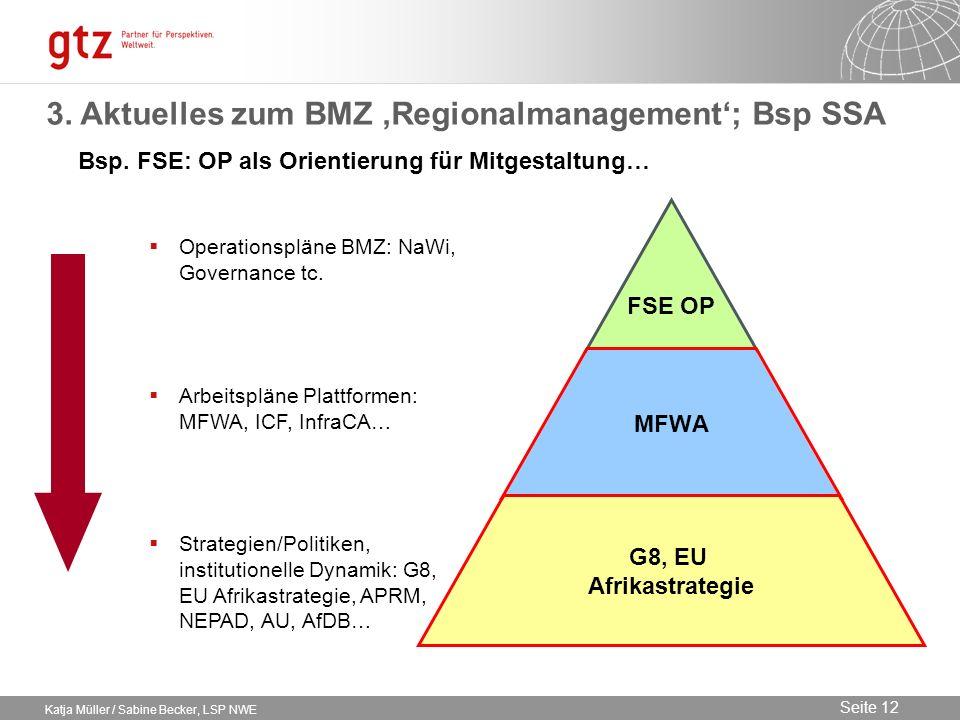 Bsp. FSE: OP als Orientierung für Mitgestaltung…