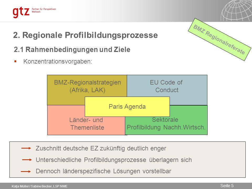 2. Regionale Profilbildungsprozesse
