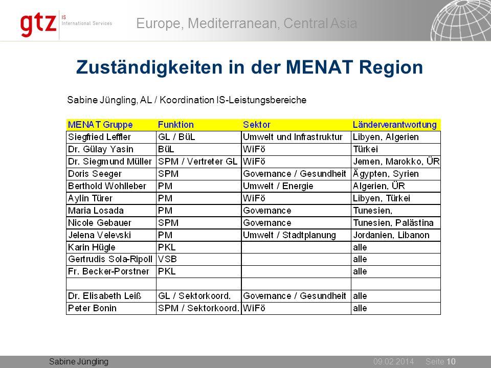 Zuständigkeiten in der MENAT Region