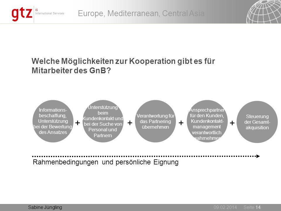 Welche Möglichkeiten zur Kooperation gibt es für Mitarbeiter des GnB