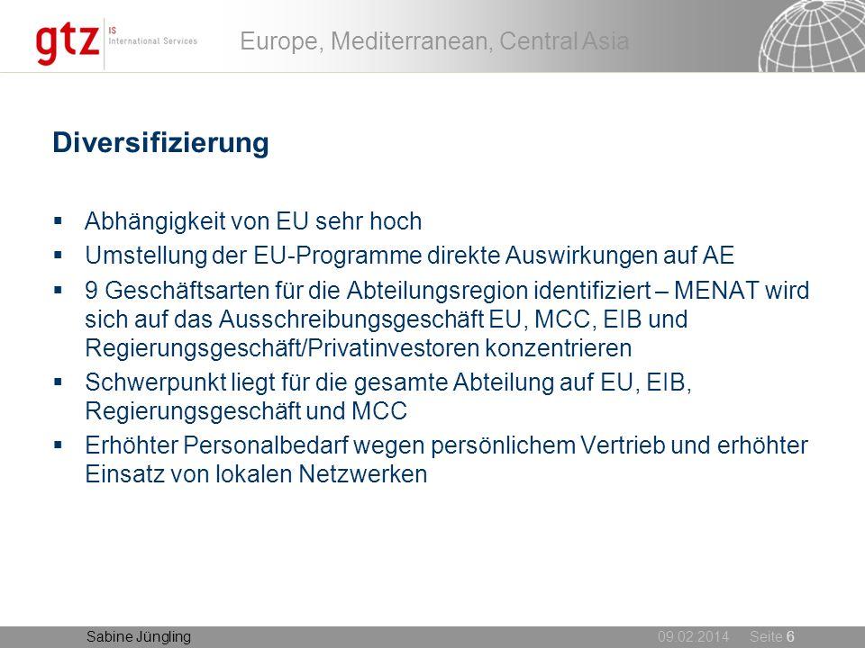 Diversifizierung Abhängigkeit von EU sehr hoch