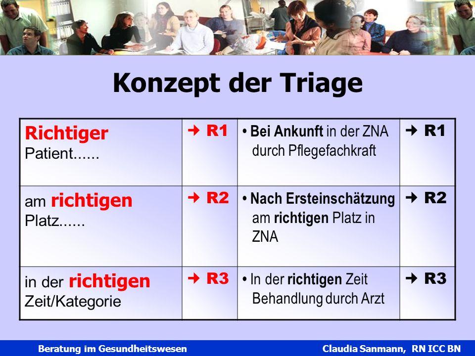 Konzept der Triage Richtiger Patient......  R1