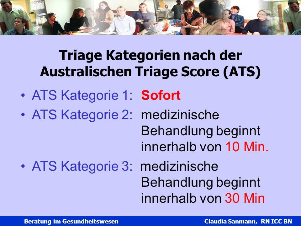 Triage Kategorien nach der Australischen Triage Score (ATS)