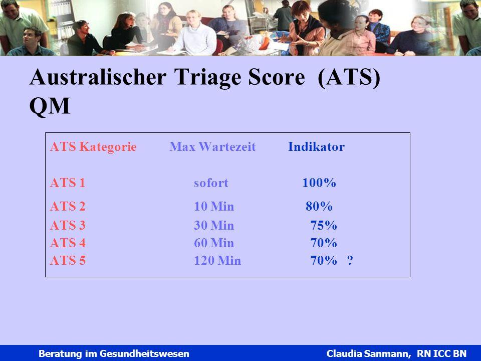 Australischer Triage Score (ATS) QM