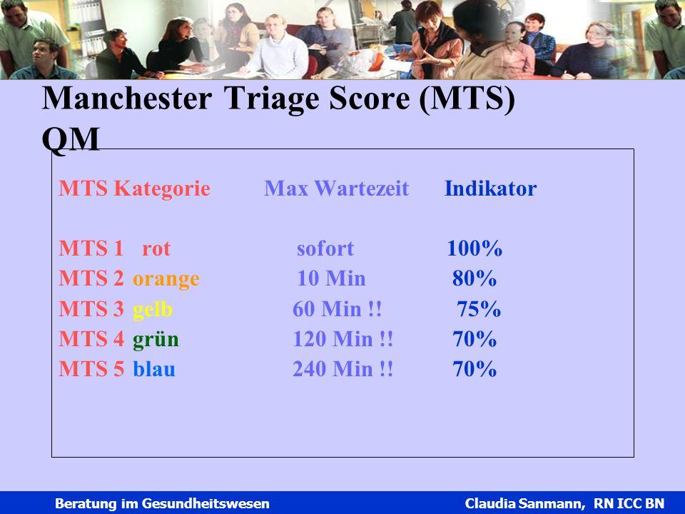 Manchester Triage Score (MTS) QM