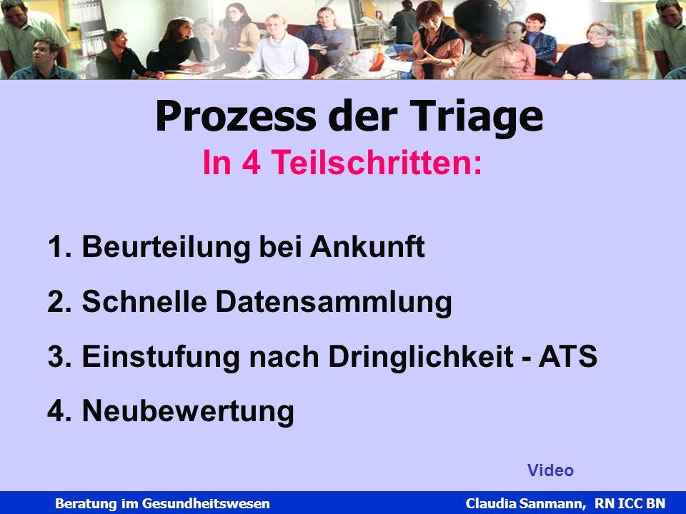 Prozess der Triage In 4 Teilschritten: Beurteilung bei Ankunft