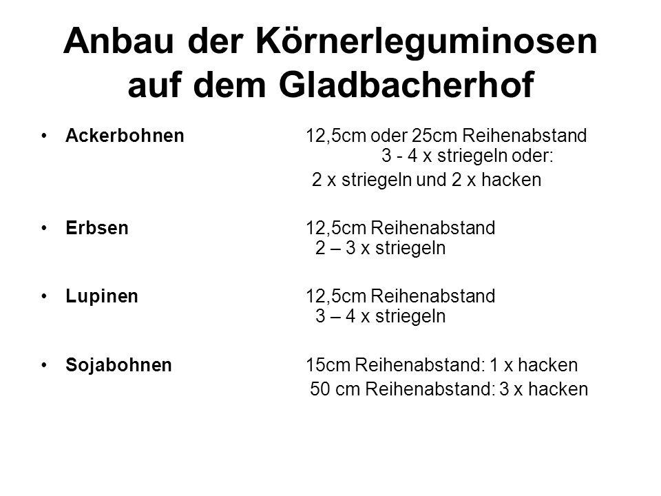 Anbau der Körnerleguminosen auf dem Gladbacherhof