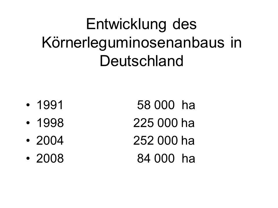 Entwicklung des Körnerleguminosenanbaus in Deutschland