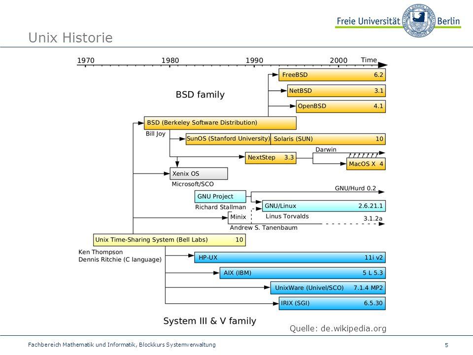 Unix Historie Quelle: de.wikipedia.org