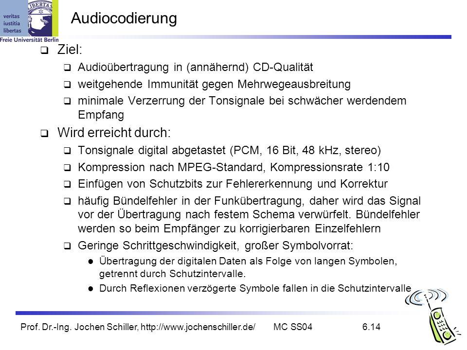 Audiocodierung Ziel: Wird erreicht durch:
