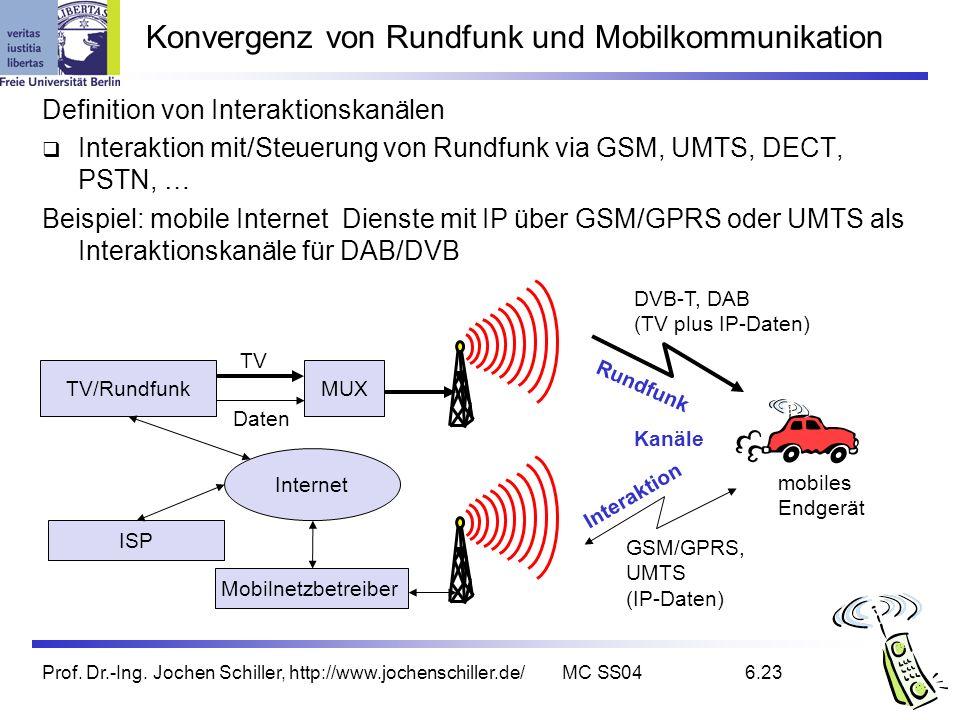 Konvergenz von Rundfunk und Mobilkommunikation