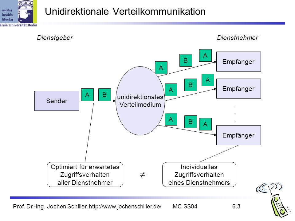Unidirektionale Verteilkommunikation