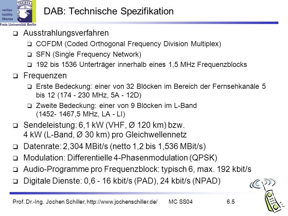 DAB: Technische Spezifikation