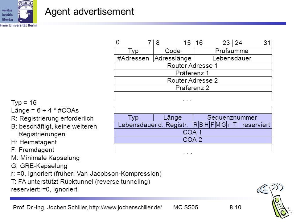 Agent advertisement 7 8 15 16 23 24 31 Typ Code Prüfsumme #Adressen