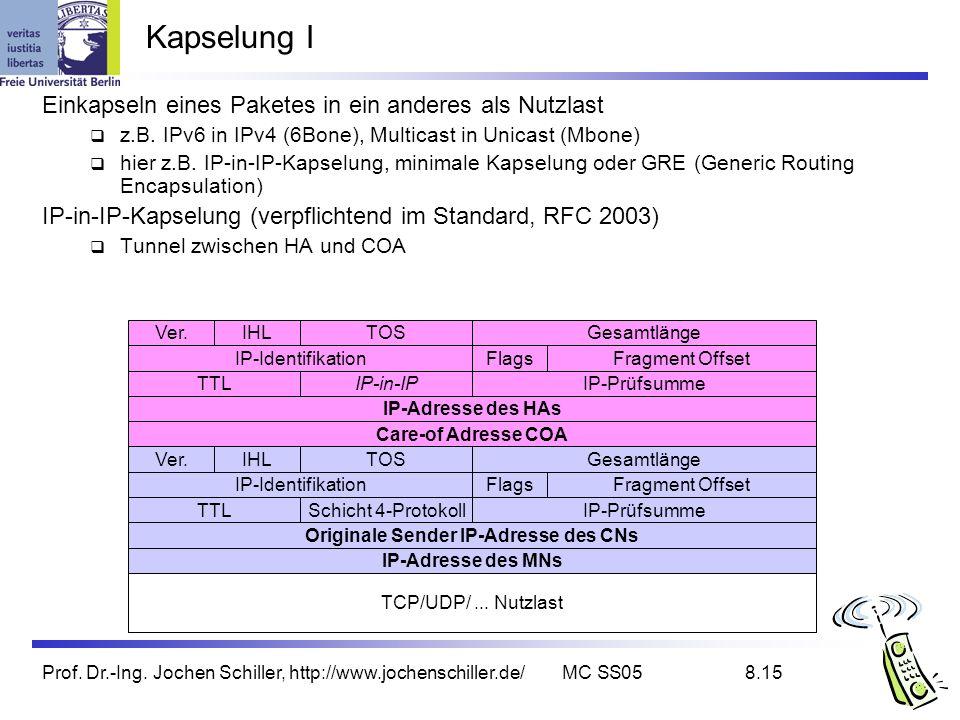 Originale Sender IP-Adresse des CNs