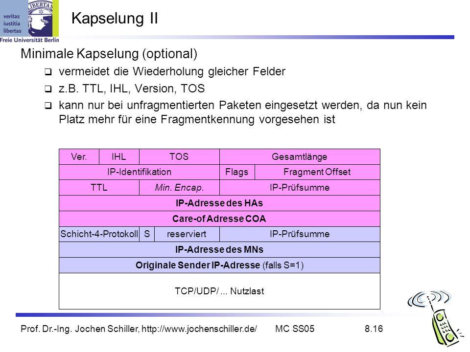 Originale Sender IP-Adresse (falls S=1)