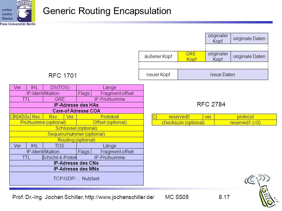 Generic Routing Encapsulation