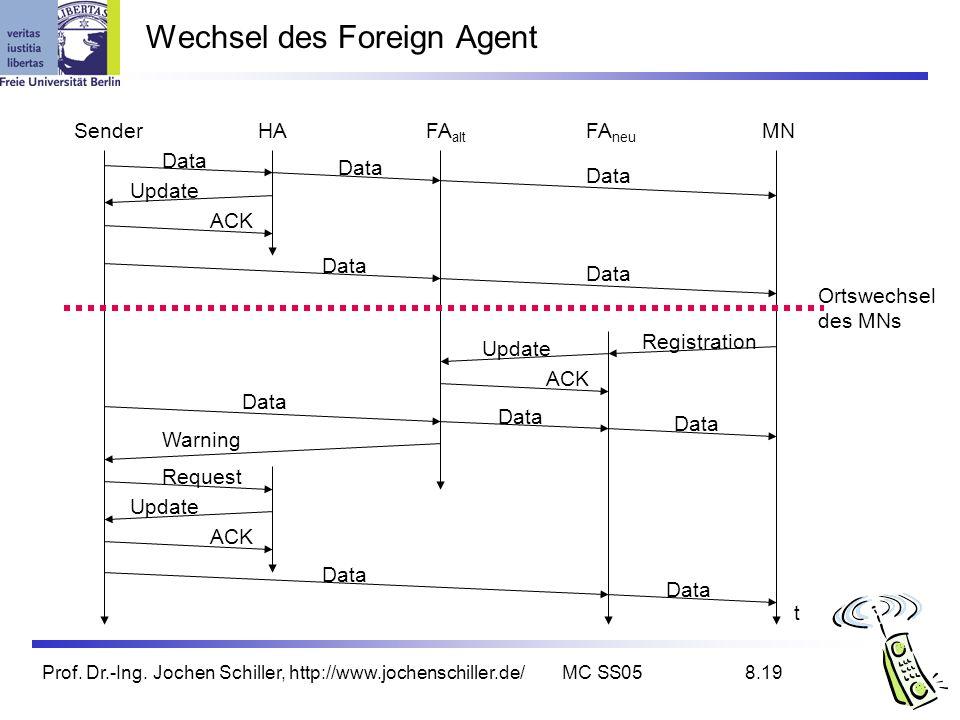 Wechsel des Foreign Agent