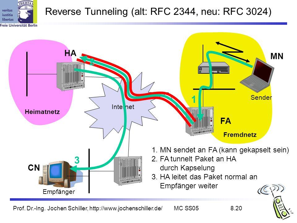 Reverse Tunneling (alt: RFC 2344, neu: RFC 3024)
