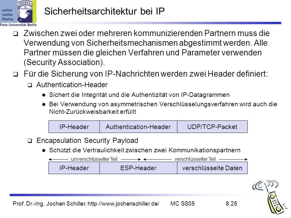 Sicherheitsarchitektur bei IP
