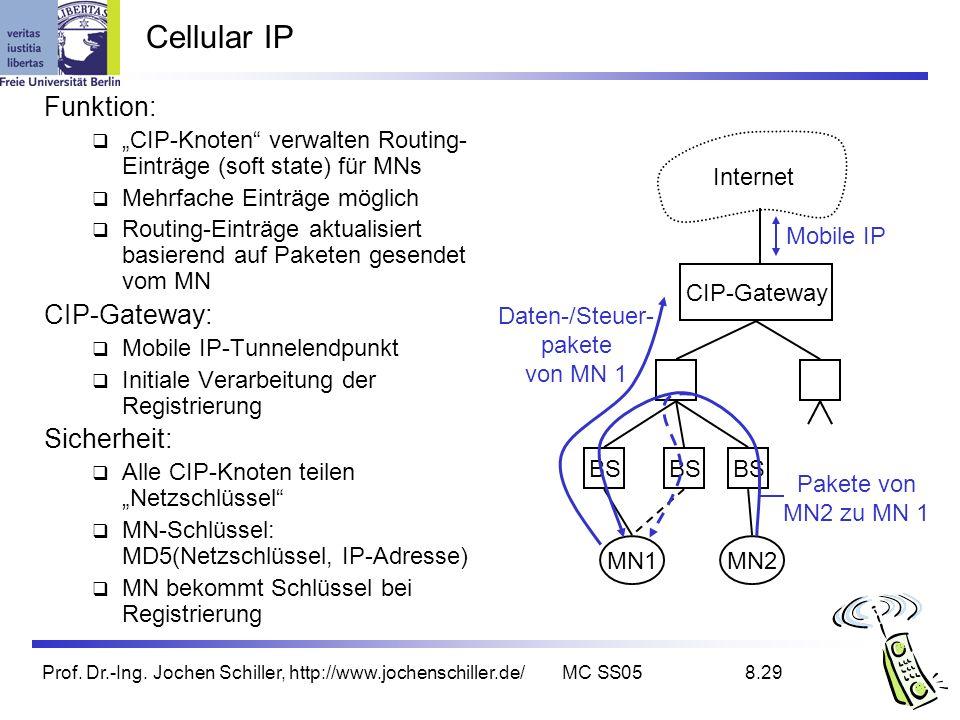 Cellular IP Funktion: CIP-Gateway: Sicherheit: