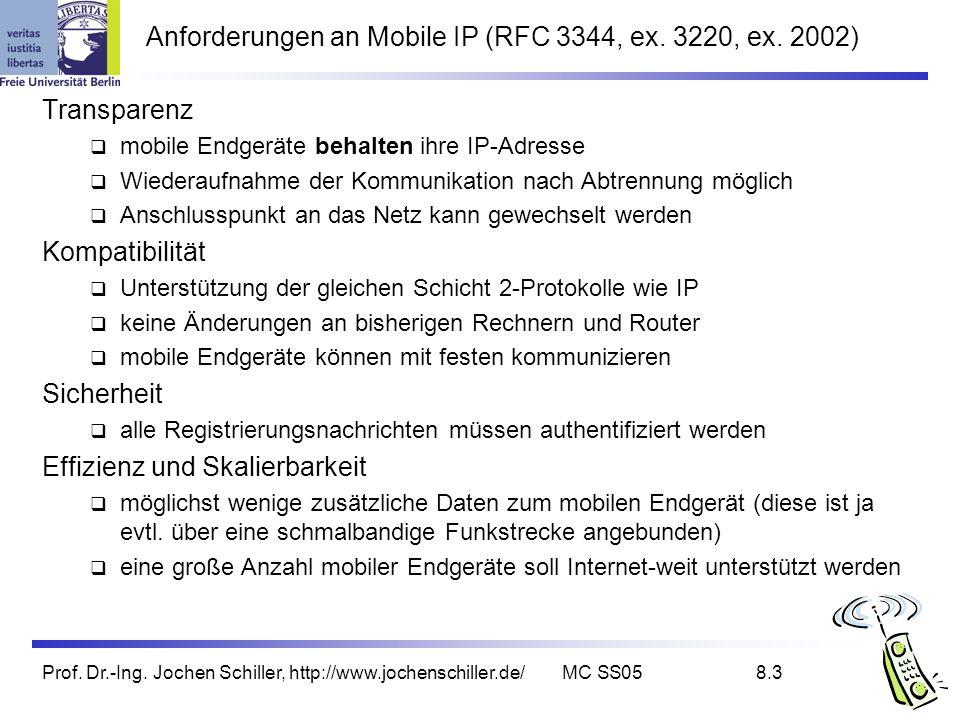 Anforderungen an Mobile IP (RFC 3344, ex. 3220, ex. 2002)