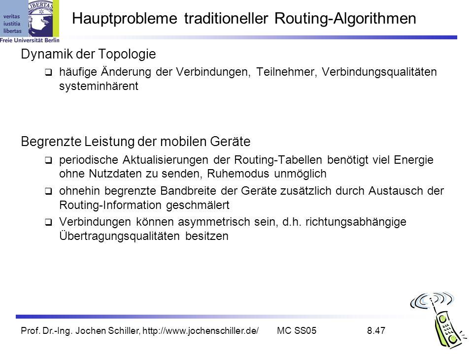 Hauptprobleme traditioneller Routing-Algorithmen