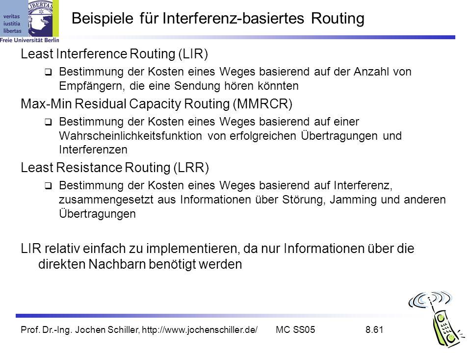 Beispiele für Interferenz-basiertes Routing