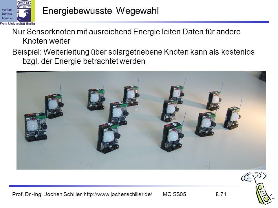 Energiebewusste Wegewahl