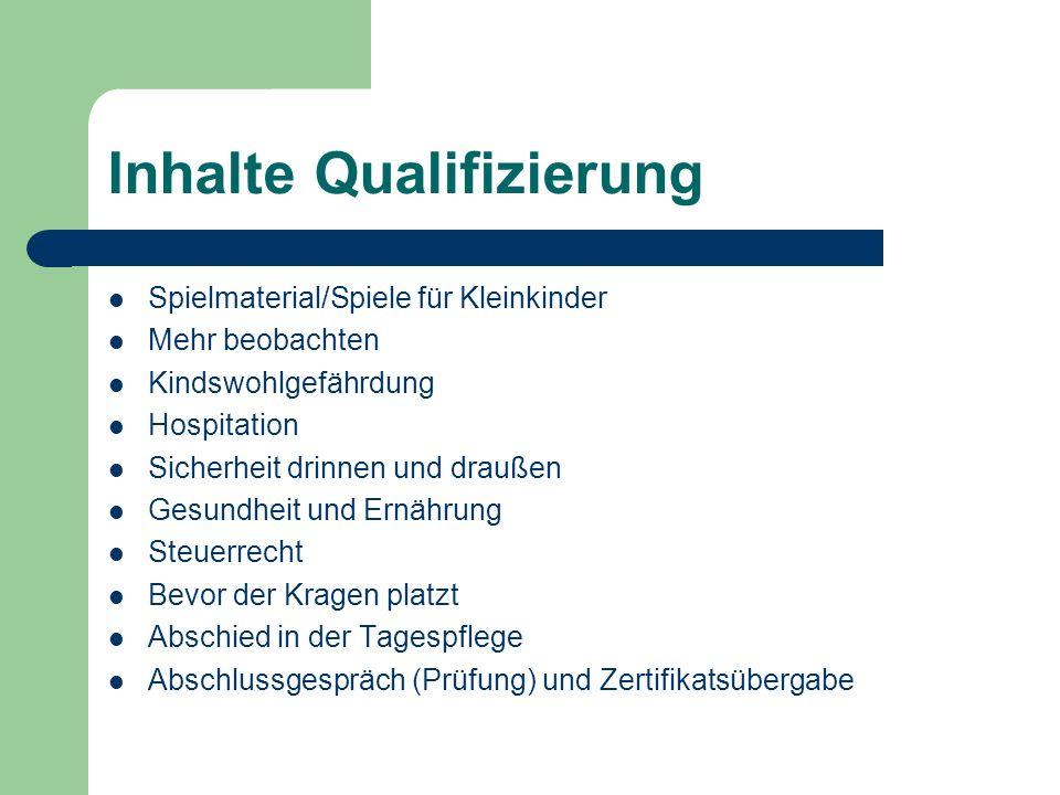 Inhalte Qualifizierung
