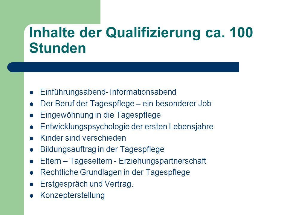 Inhalte der Qualifizierung ca. 100 Stunden