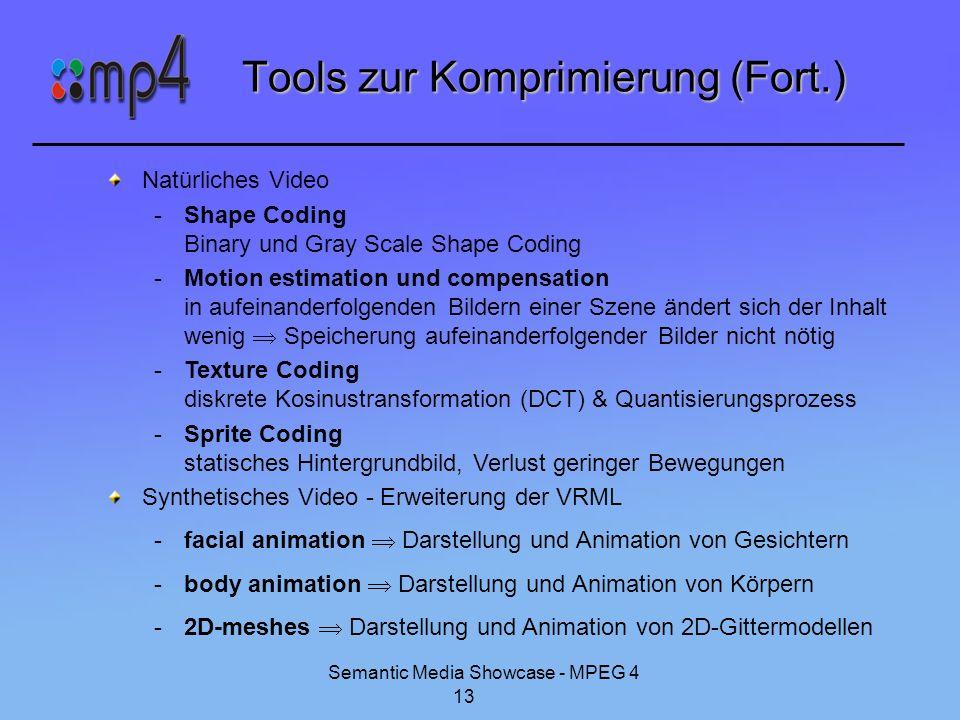 Tools zur Komprimierung (Fort.)