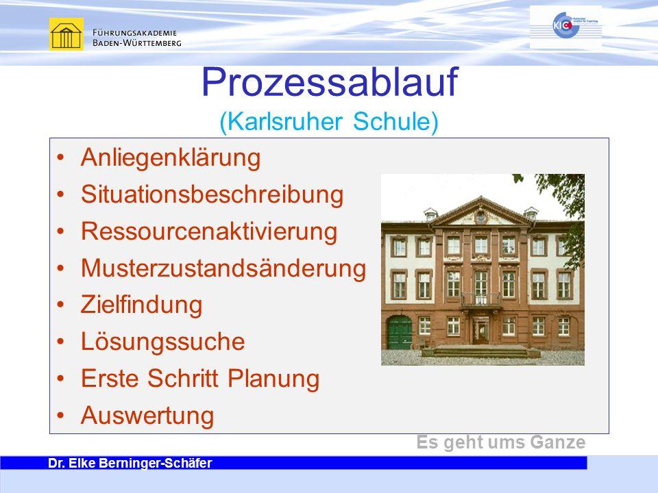 Prozessablauf (Karlsruher Schule)