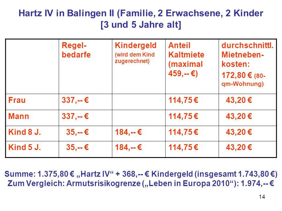 """Zum Vergleich: Armutsrisikogrenze (""""Leben in Europa 2010 ): 1.974,-- €"""