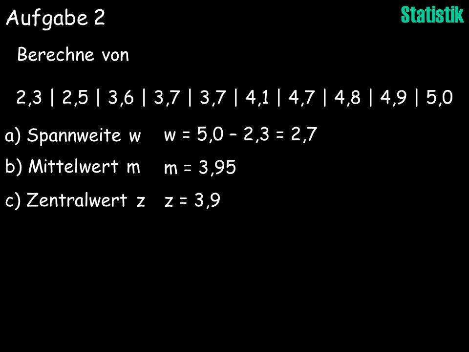 Aufgabe 2 Berechne von. 2,3 | 2,5 | 3,6 | 3,7 | 3,7 | 4,1 | 4,7 | 4,8 | 4,9 | 5,0. a) Spannweite w.