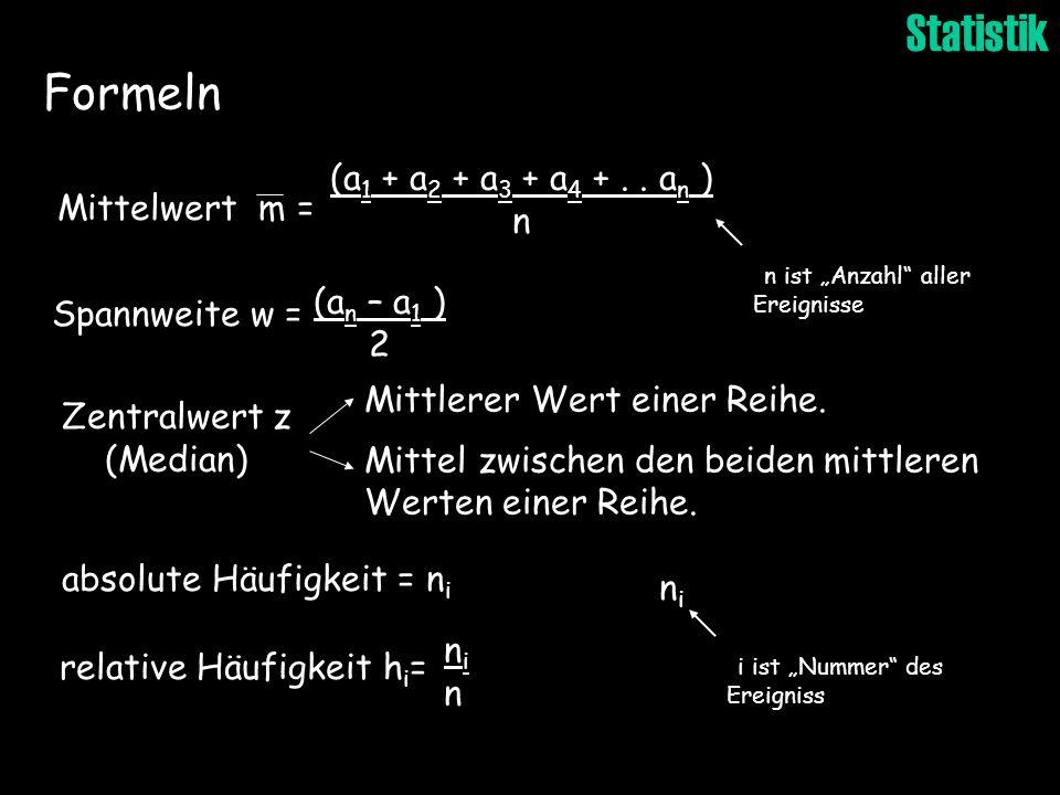 Formeln (a1 + a2 + a3 + a4 + . . an ) Mittelwert m = n Spannweite w =