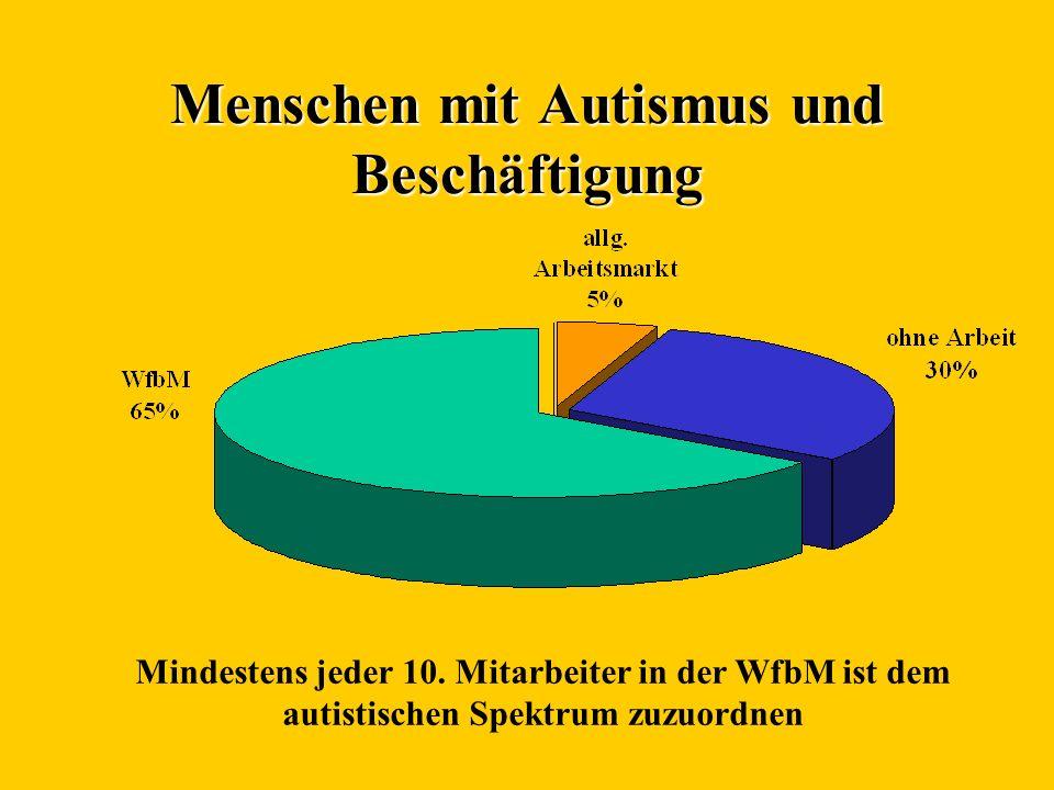 Menschen mit Autismus und Beschäftigung