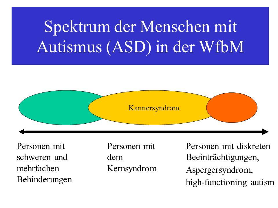 Spektrum der Menschen mit Autismus (ASD) in der WfbM