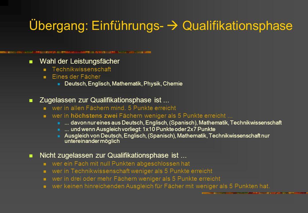 Übergang: Einführungs-  Qualifikationsphase