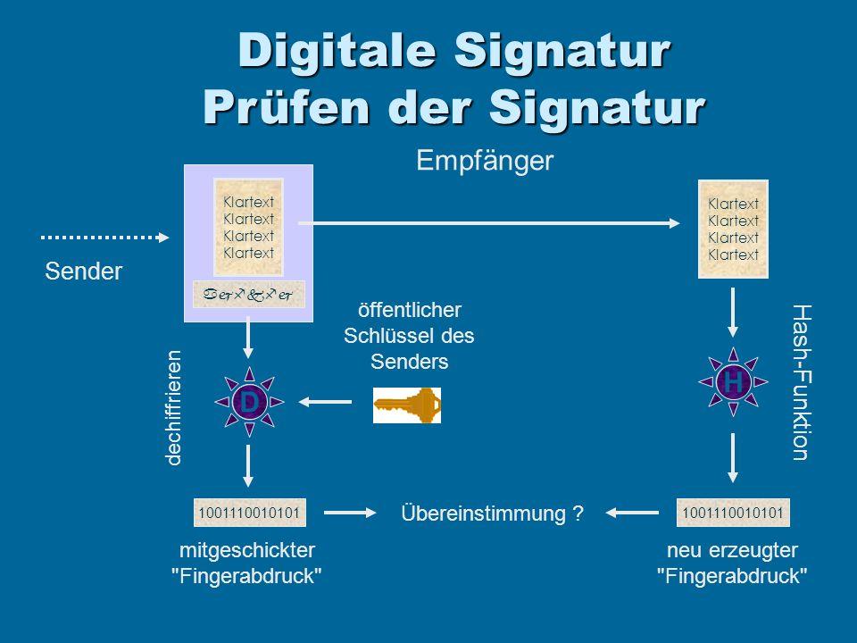 Digitale Signatur Prüfen der Signatur