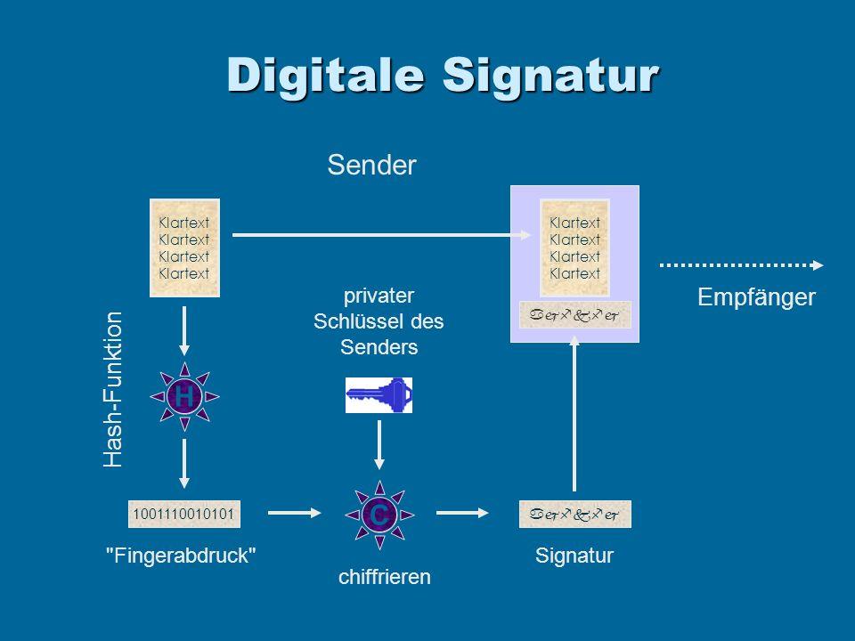 Digitale Signatur Sender H C Empfänger Hash-Funktion Fingerabdruck