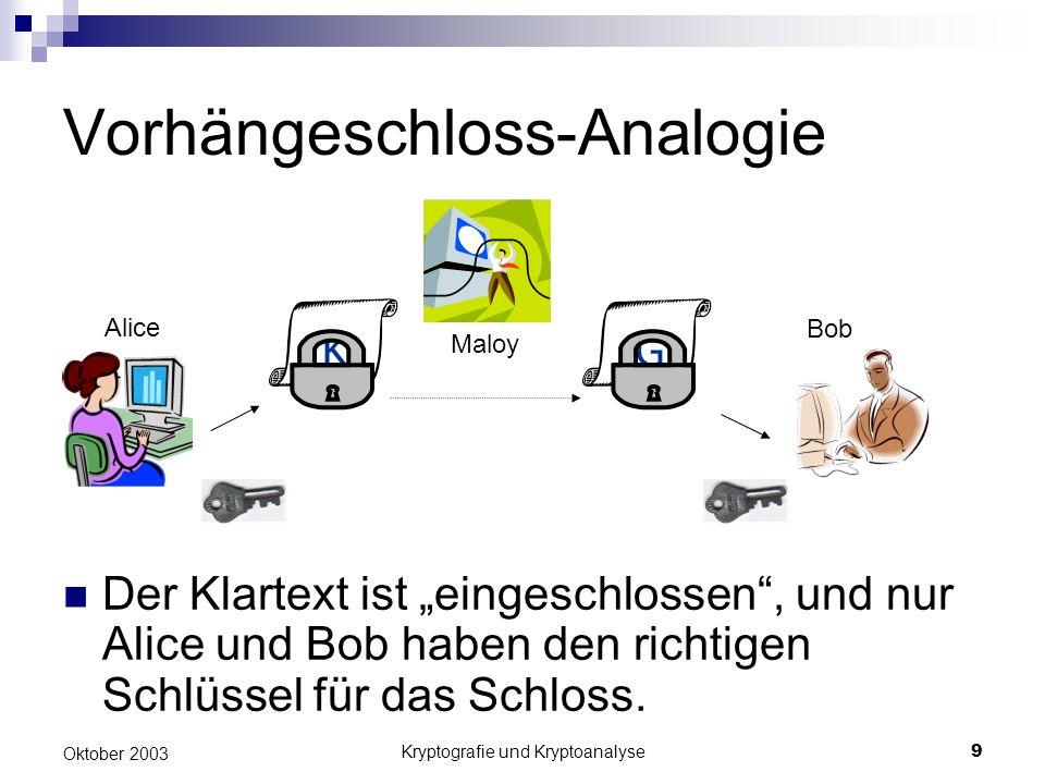 Vorhängeschloss-Analogie
