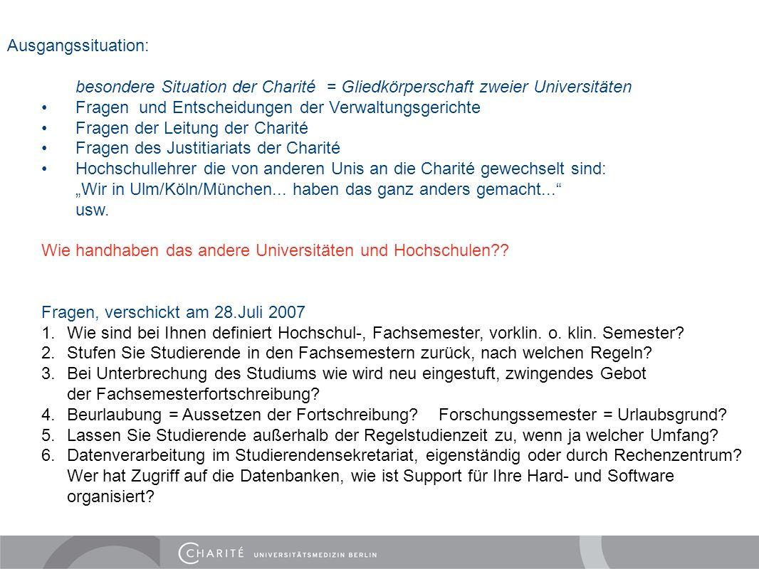 Ausgangssituation: besondere Situation der Charité = Gliedkörperschaft zweier Universitäten. Fragen und Entscheidungen der Verwaltungsgerichte.