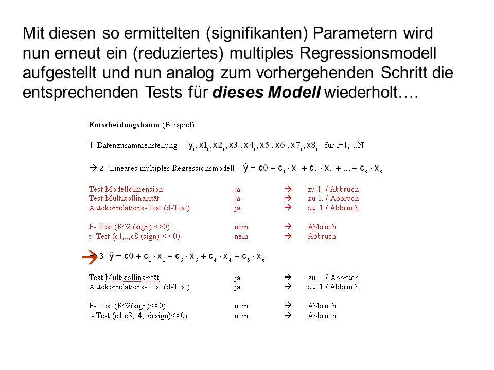 Mit diesen so ermittelten (signifikanten) Parametern wird nun erneut ein (reduziertes) multiples Regressionsmodell aufgestellt und nun analog zum vorhergehenden Schritt die entsprechenden Tests für dieses Modell wiederholt….