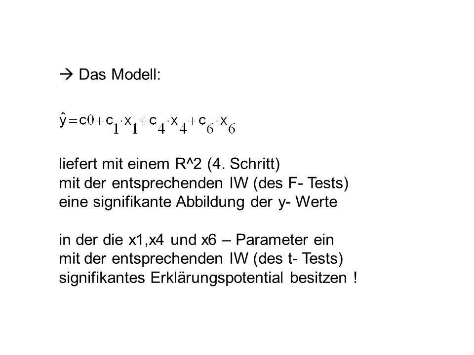  Das Modell:liefert mit einem R^2 (4. Schritt) mit der entsprechenden IW (des F- Tests) eine signifikante Abbildung der y- Werte.