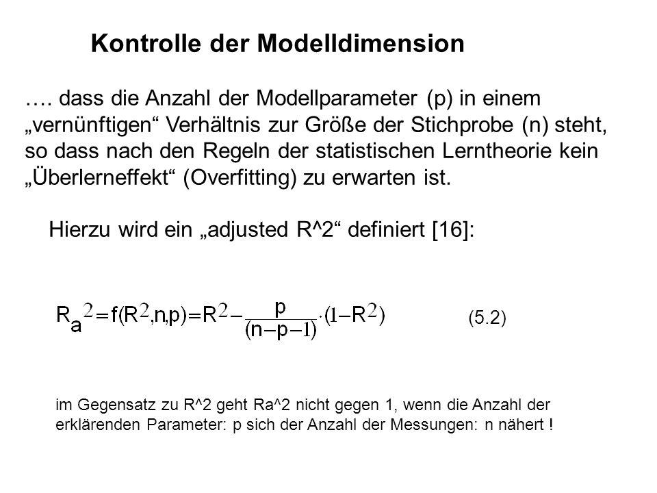 Kontrolle der Modelldimension