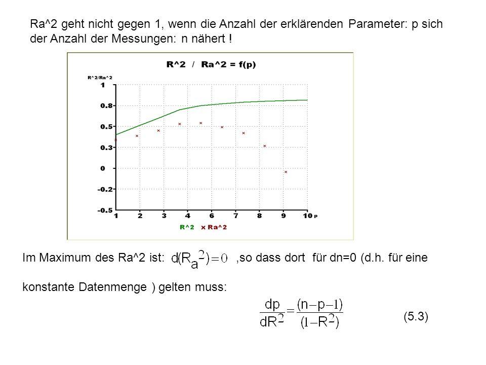 Ra^2 geht nicht gegen 1, wenn die Anzahl der erklärenden Parameter: p sich der Anzahl der Messungen: n nähert !