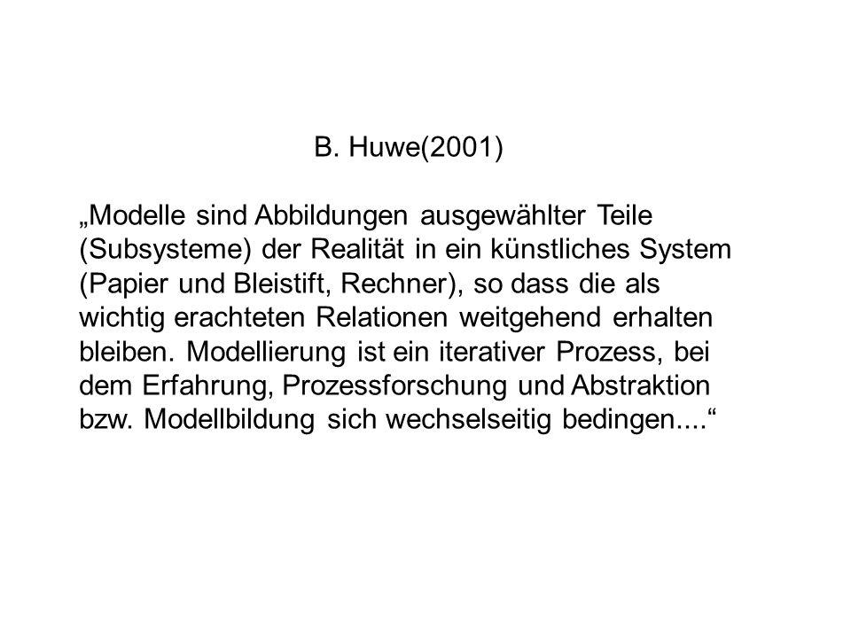 B. Huwe(2001)