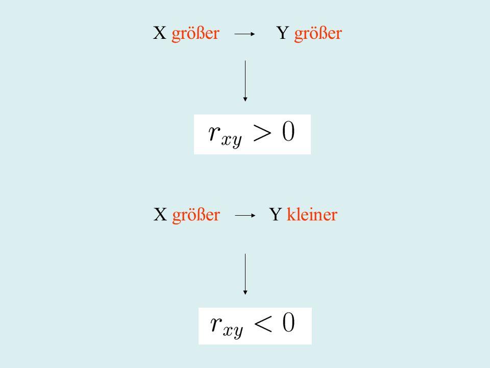 X größer Y größer X größer Y kleiner